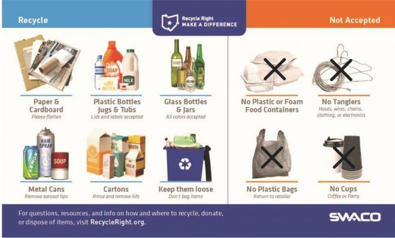You can recycle paper, cardboard, plastic bottles, jugs and tubs, glass bottles and jars, metal cans, and cartons. You cannot recycle plastic or foam food containers, tanglers like hangers, wires or chains, plastic bags or cups.