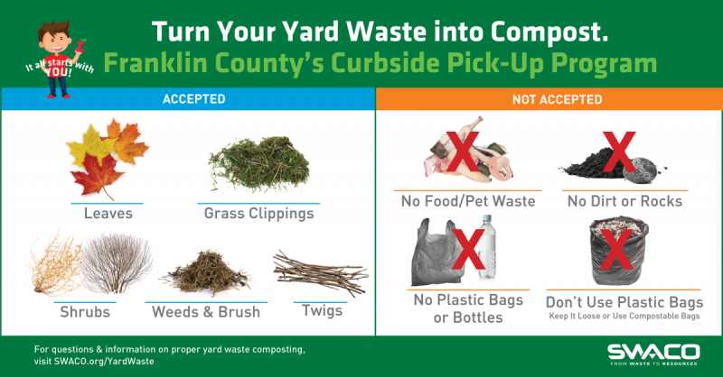 Turn Your Yard Waste into Compost
